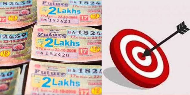 Shillong Teer Lottery