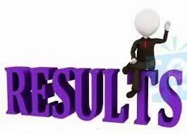 Thai Lottery Result Today Winning Numbers